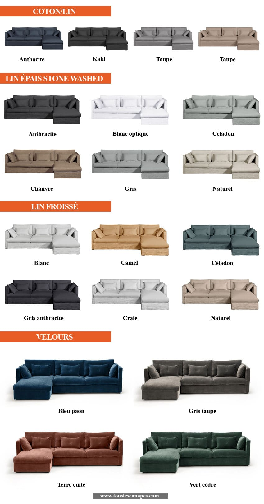 Revêtements et coloris du canapé d'angle CAMILLE de AMPM